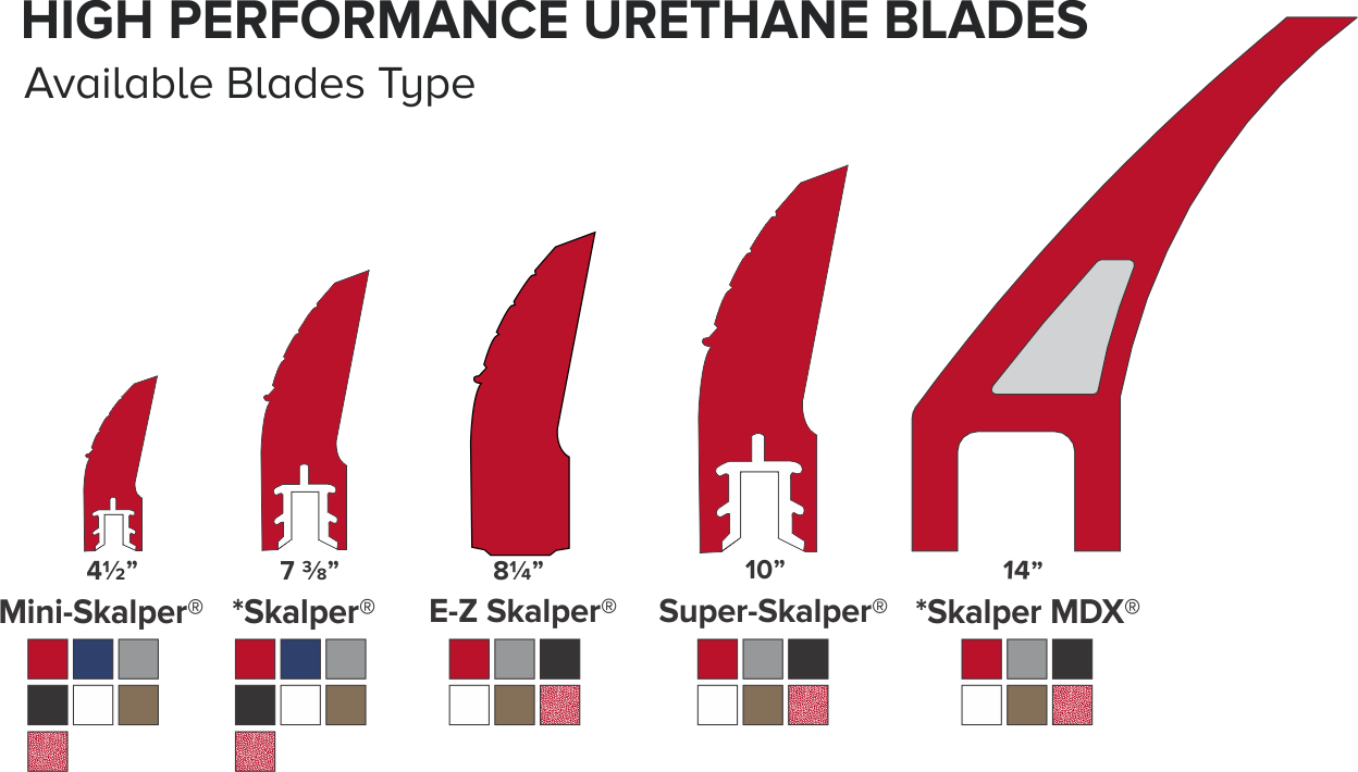 ASGCO Replacement Blades Types