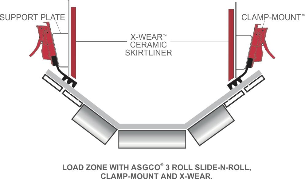 3 Roll Slide-N-Roll 1_web