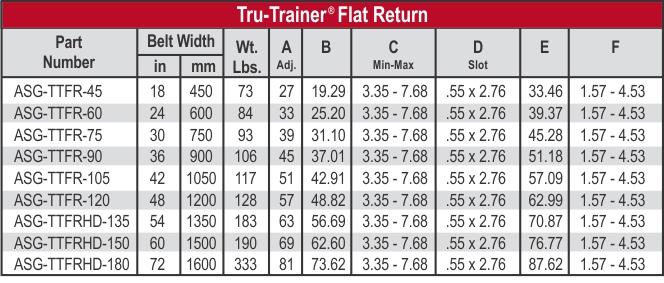 TruTrainer Flat Return Idler_Idler part number_web