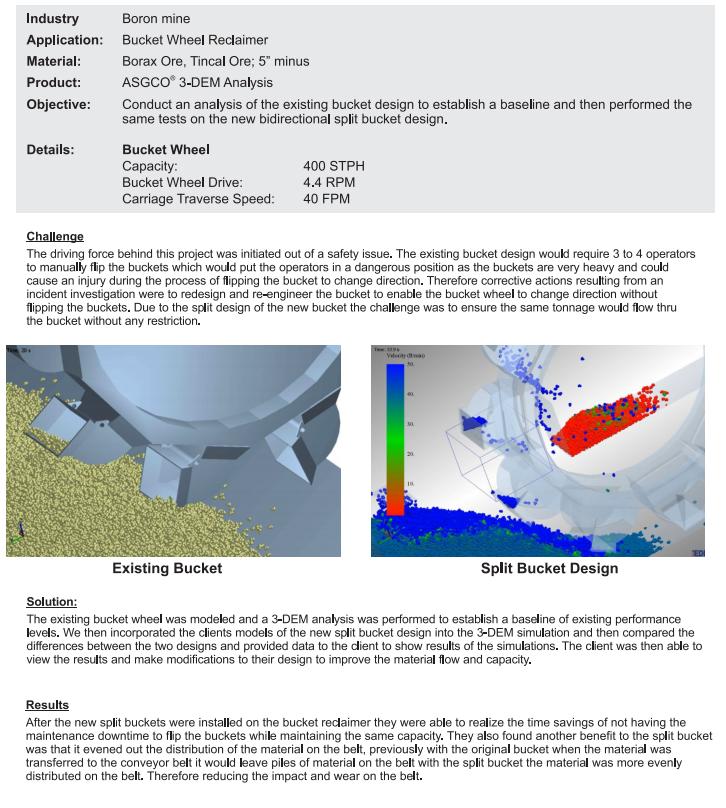 Boron-Mine-3-DEM-Bucket-Reclaimer-Case-Study-BH3